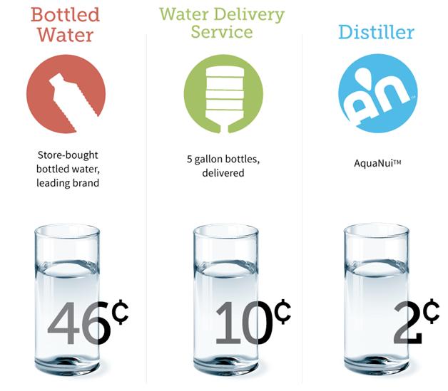 Glass bottles vs plastic